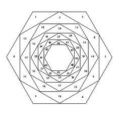 Basic Iris Folding Templates