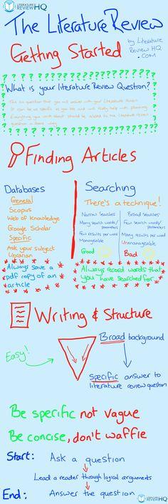 Write my marketing dissertation