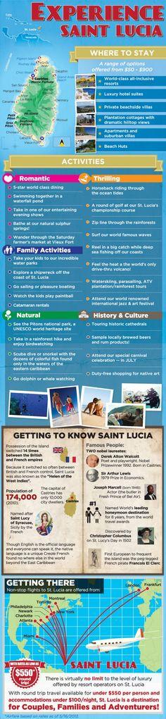 Saint Lucia Island Infographic