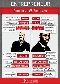 Confident VS Arrogant Entrepreneur