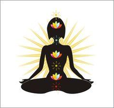 Lotuses in the feminine chakra centers