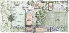 Farm layout 10 acres