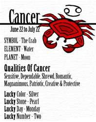 Cancer Horoscope Love Compatibility for Cancer man and woman