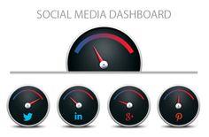 Cómo definir un cuadro de mandos para tu empresa en Social Media