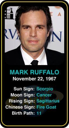 Celeb #Scorpio birthdays: Mark Ruffalo's astrology info! Sign up here to see more: https://www.astroconnects.com/galleries/celeb-birthday-gallery/scorpio?start=150 #astrology #horoscope #zodiac #birthchart #natalchart #markruffalo