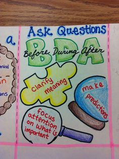 Asking Questions Anchor Chart ... Region 12