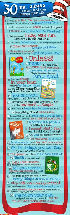 30 Dr. Seuss Quotes that could change the attitudes in your classroom. You could arrange it like this or pick out some of the best ones and place them all around your class. They have the ability to inspire and motivate your students even in the most difficult times. - Carly MIller