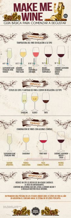 """Infografía: Vinos  #wine #infographic www.LiquorList.com """"The Marketplace for Adults with Taste!"""" @LiquorListcom   #LiquorList.com"""