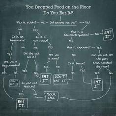 Dropped Food. Should You Eat it? #chalkboard #writing #art