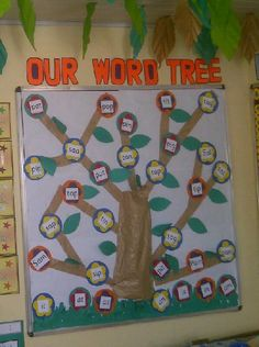 Our Word Tree classroom display photo - SparkleBox