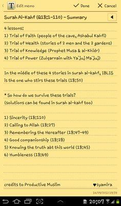 Summary of Surah Al-