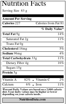 Healthy Recipe: Oatmeal, Dark Chocolate Chip Pumpkin Muffins