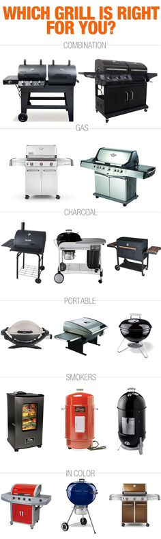 Which grill is right for you?