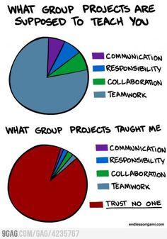 haha. so true