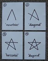 """Pinner said:  """"I used this idea today to help my students draw a star in a setting activity we did. Every single student could do it! They were excited beyond words with themselves! Try it!"""""""