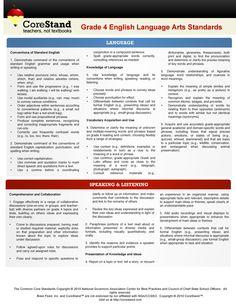 Standards By Grade - Corestand - common core