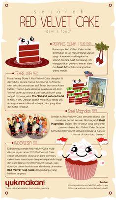 Sejarahnya Red Velvet Cake