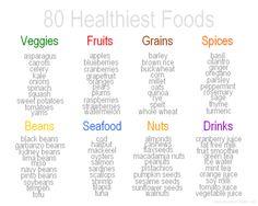 80 Healthiest Foods