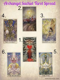 Tarotize: Archangel Sachiel Tarot Spread