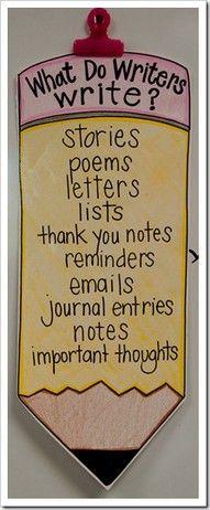 What do writers write?