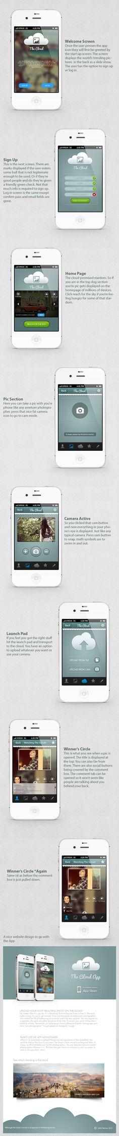 The Cloud Photo App - iOS by Zahir Ramos, via Behance