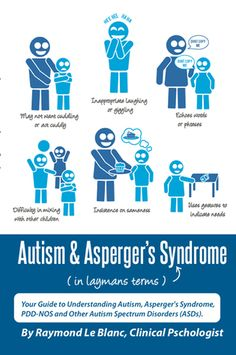 Autism & Asperger's Syndrome