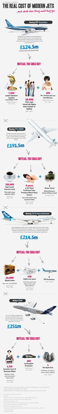 The real cost of modern airliners (and what you could buy instead)