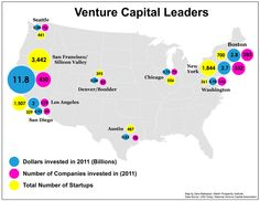 The geography of American entrepreneurship -- start-ups and VC dollars.