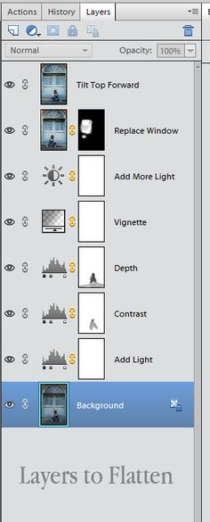 How and When to Flatten in Photoshop {Elements}   Everyday Elements