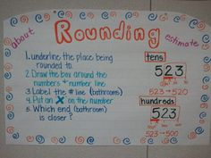A great anchor chart about rounding