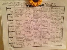 Weekly meal plan - THM