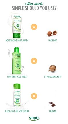 Get your product portions right with the @SimpleSkincare fruit comparison guide.  #KindtoSummerSkin