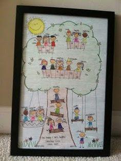 classroom family tree :) ...I want one!