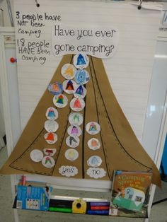 Have you ever been camping graph from First Grade Garden.