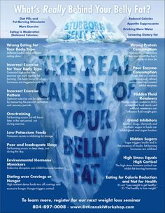 belly fat (What's really behind it is eating excessive quantities of not so healthy stuff whilst exercising infrequently!)