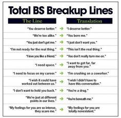 Total BS Breakup Lines