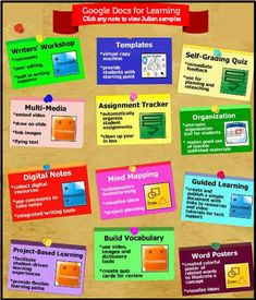 Great Ways to Use Google Docs - Presented Visually ~ Cool Tools for 21st Century Learners