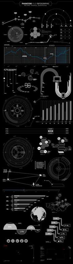 Motion Graphics - Phantom HUD Infographic | VideoHive