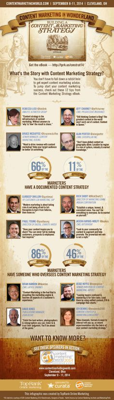 Content Marketing Strategy Infographic I am so tired of Penguin and Panda updates. Aren't you? No SEO Forever - A Bestselling book on Amazon. http://getaccess.me/no-seo-forever-pinterest