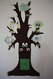 Beehive Messages: Primary Music Idea - I Have a Family Tree