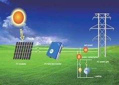 PV GRID promueve la integración de la fotovoltaica en la red de distribución on http://quenergia.com