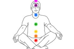 A Beginner's Guide to the Seven Major Chakras