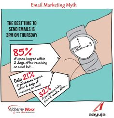 Email Marketing Myths - Email is social  #Social #Meda Social Media Learning Lab