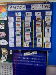 Chalk Talk: A Kindergarten Blog: Literacy Center Ideas and Resources