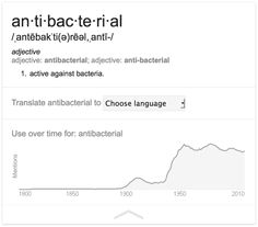 Definition of antibacterial, from Google. The word has been around since the late 1900s. http://colinpurrington.com/2013/evidence-based-antibiotic-usage/