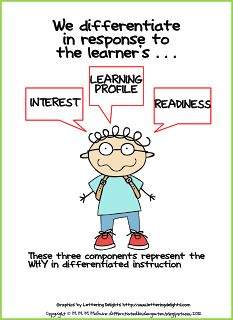 "Differentiated Instruction article... ......Follow for Free ""too-neat-not-to-keep"" teaching tools & other fun stuff :)"