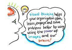 visual thinking - Google Search