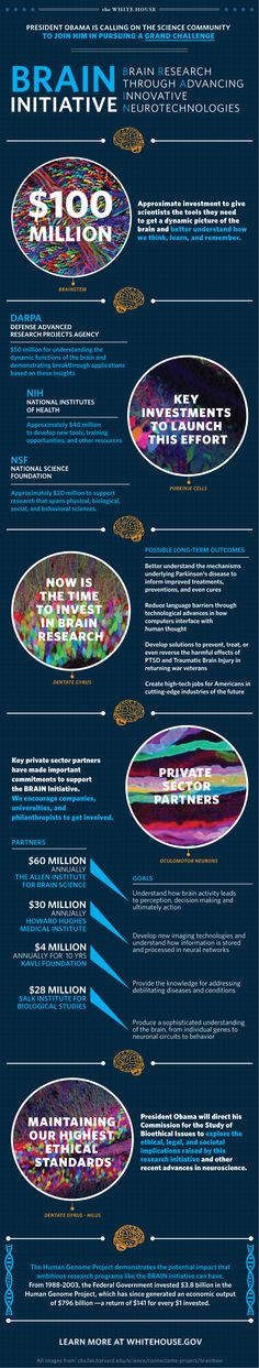 From the White House: BRAIN Initiative Challenges Researchers to Unlock Mysteries of Human Mind