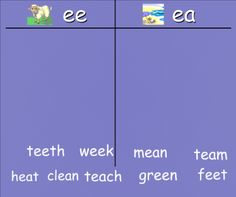 Word Work: ee, ea