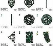celtic knot tattoos and meanings - Bing Images
